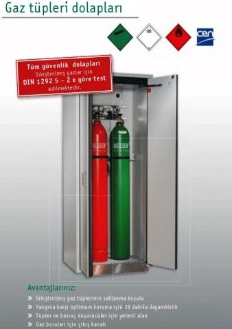 tüp dolabı, yüksek güvenlik dolabı, yangın emniyet dolabı, endüstriyel tüp dolabı, safety in cabninets, Kötterman tüp dolabı, acecos tüp dolabı, azot tesisatı, hidrojen tesisatı